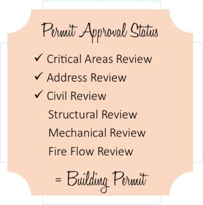 Permit Approval - Civil
