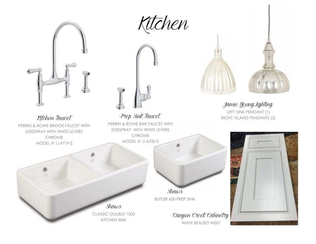Kitchen Ideas - although I still can't decide on a faucet.